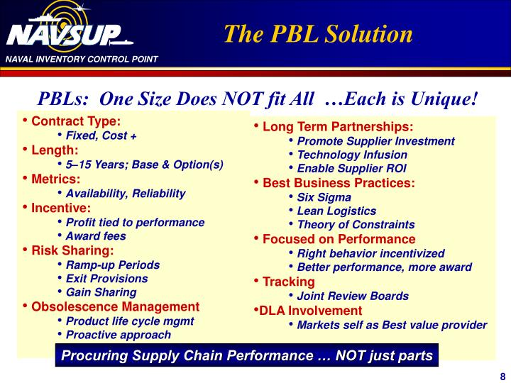 The PBL Solution