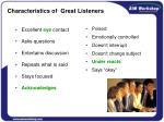 characteristics of great listeners