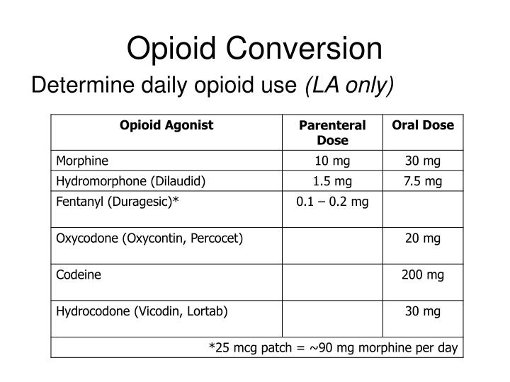 Ppt Pain Policy Update Opioid Update Powerpoint Presentation Id