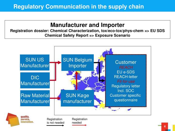Regulatory Communication in the supply chain