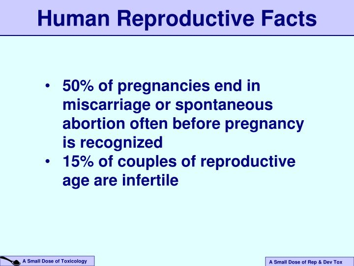 Human Reproductive Facts
