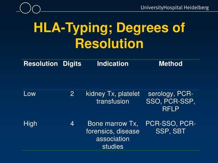 HLA-Typing; Degrees of Resolution