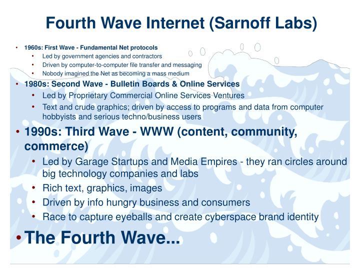 Fourth Wave Internet (Sarnoff Labs)