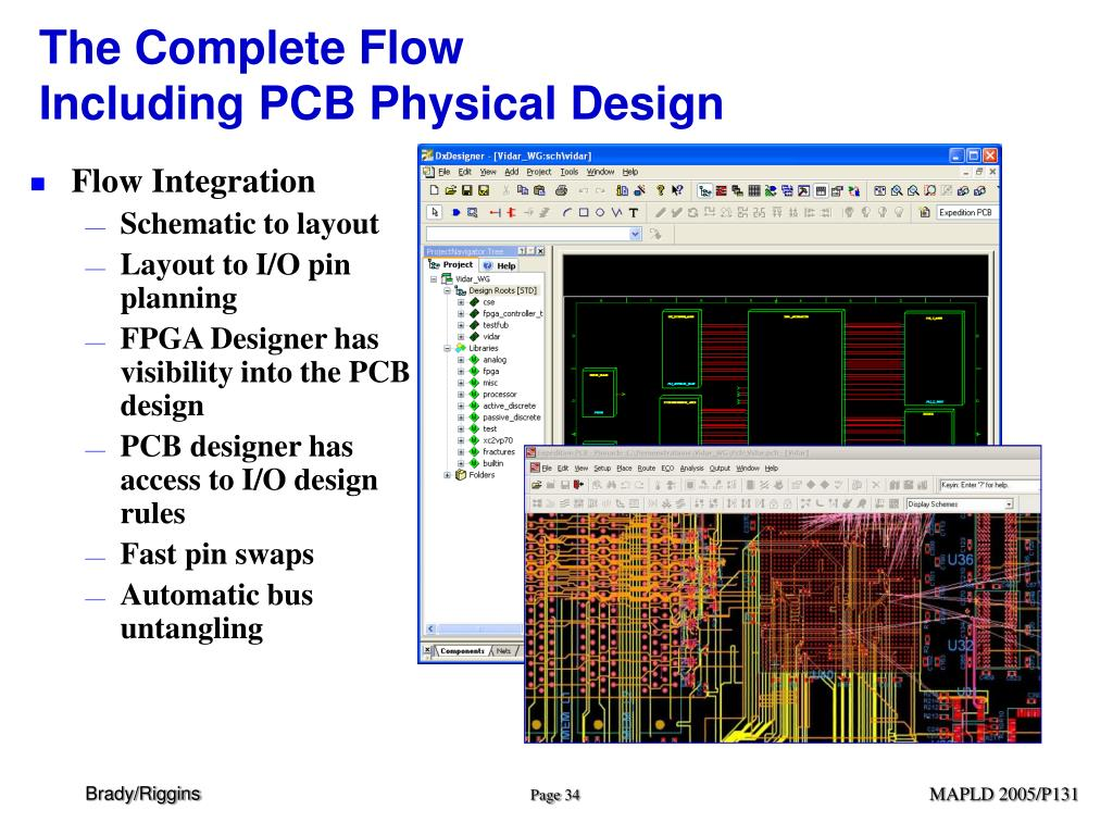 PPT - Lessons Learned The Hard Way: FPGA  PCB Integration