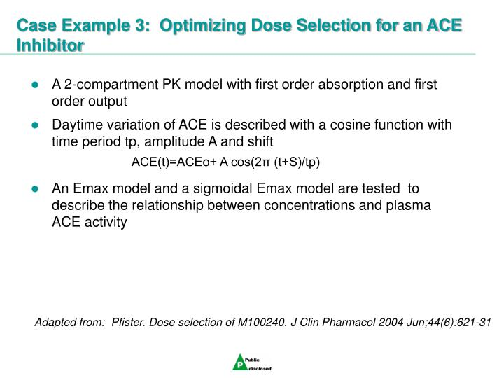 Case Example 3:  Optimizing Dose Selection for an ACE Inhibitor
