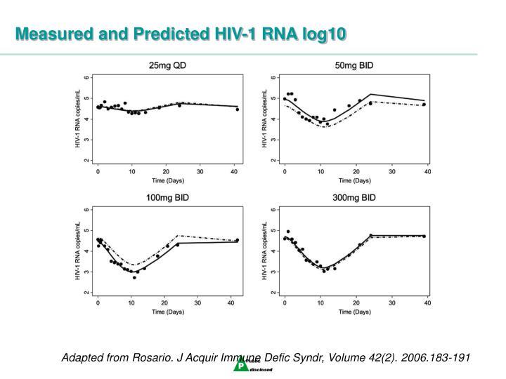 Measured and Predicted HIV-1 RNA log10