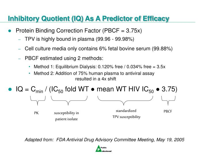 Inhibitory Quotient (IQ) As A Predictor of Efficacy