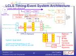 lcls timing event system architecture1