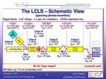 the lcls schematic view ignoring photon beamline