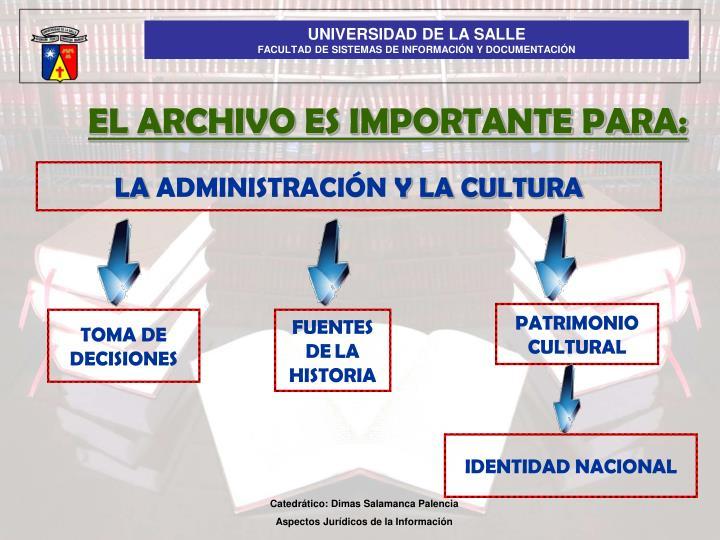 EL ARCHIVO ES IMPORTANTE PARA: