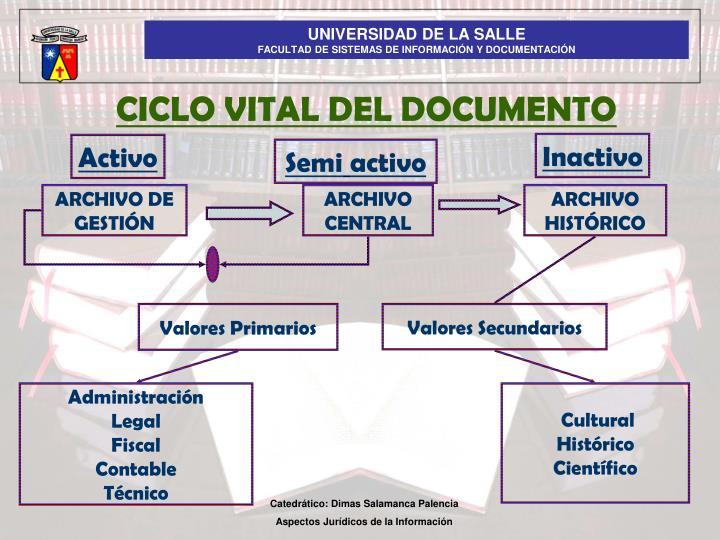 CICLO VITAL DEL DOCUMENTO