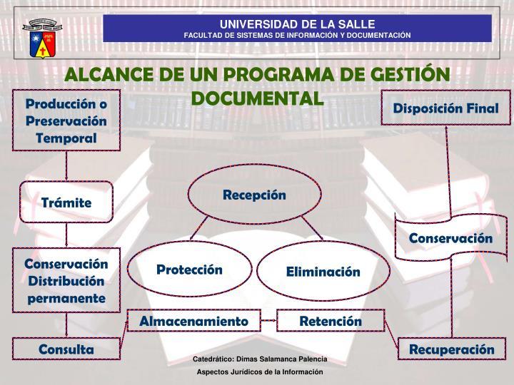 ALCANCE DE UN PROGRAMA DE GESTIÓN DOCUMENTAL