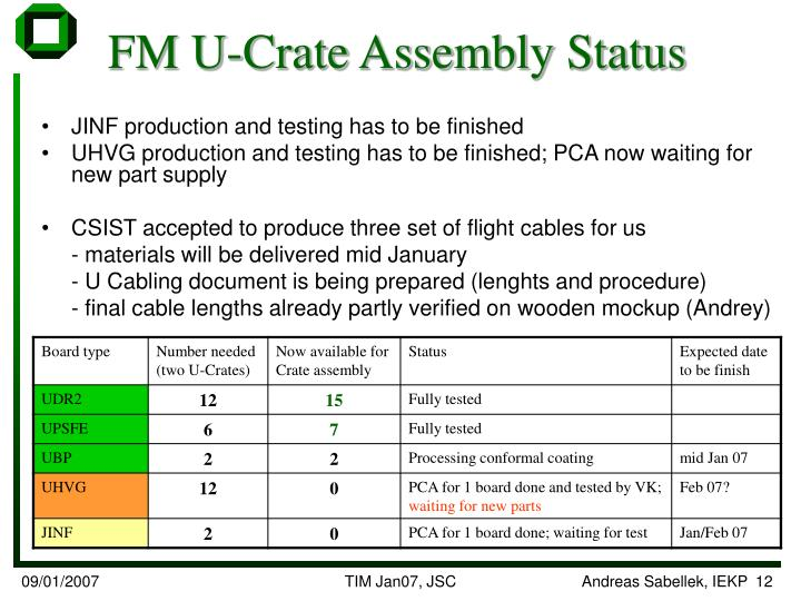 FM U-Crate Assembly Status