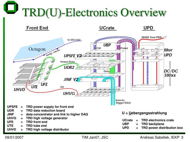 Trd u electronics overview
