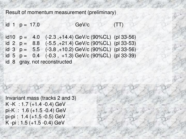 Result of momentum measurement (preliminary)