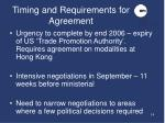 timing and requirements for agreement