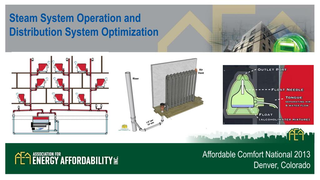 Ppt Steam System Operation And Distribution System Optimization Powerpoint Presentation Id 3383261