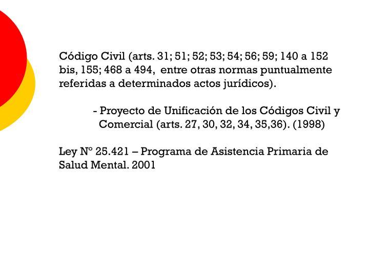 Código Civil (arts. 31; 51; 52; 53; 54; 56; 59; 140 a 152 bis, 155; 468 a 494,  entre otras normas puntualmente referidas a determinados actos jurídicos).