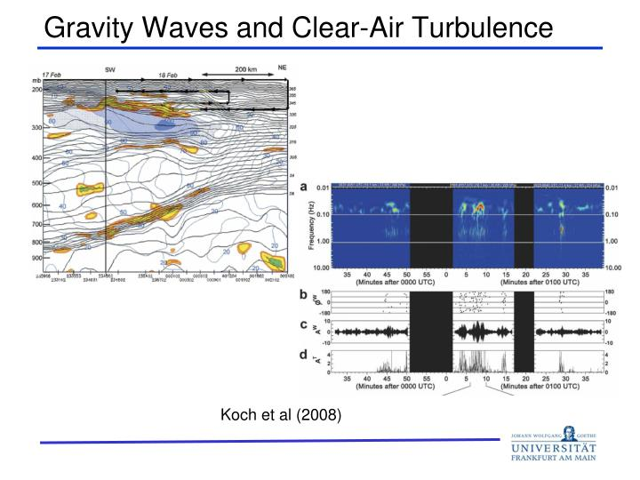Gravity Waves and Clear-Air Turbulence