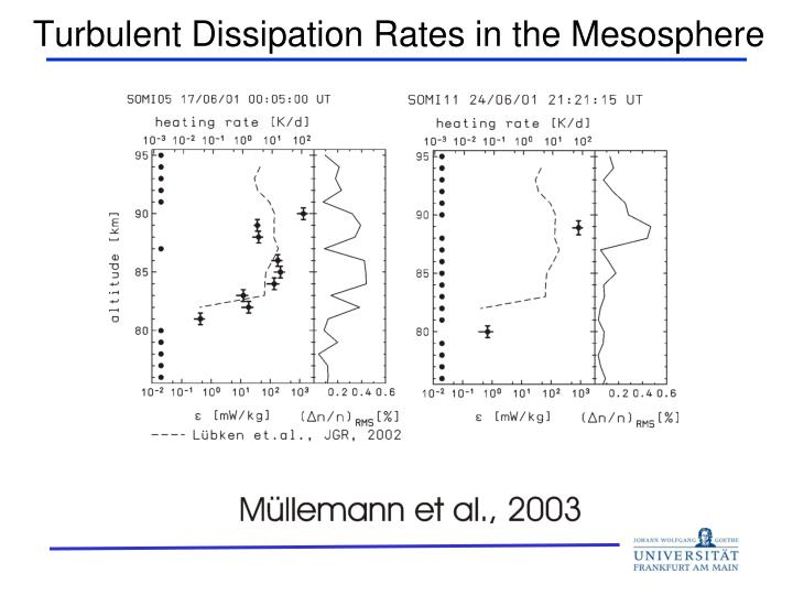 Turbulent Dissipation Rates in the Mesosphere
