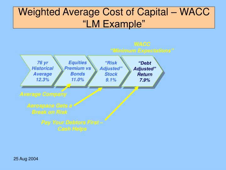 weighted average cost of capital wacc on cpp and pinkerton case Weighted average cost of capital wacc on cpp and pinkerton case wacc weighted average cost of capital formula the wacc weighted average cost of capital formula is.