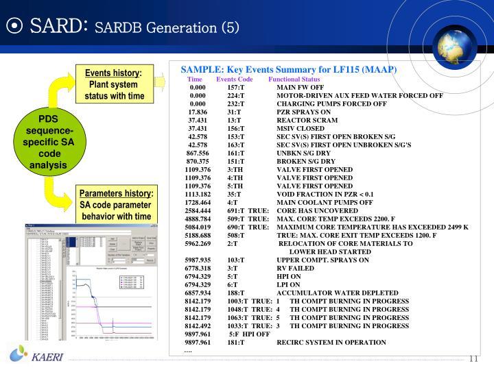 SAMPLE: Key Events Summary for LF115 (MAAP)