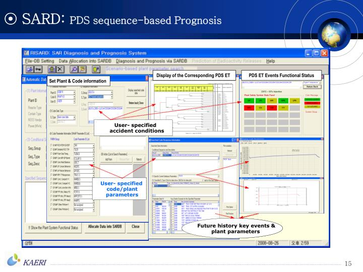 Display of the Corresponding PDS ET