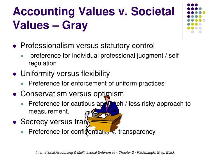 Accounting Values v. Societal Values – Gray