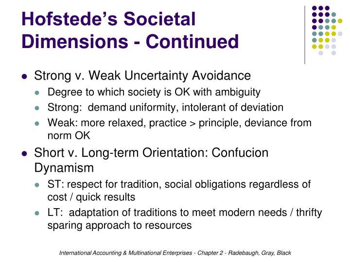 Hofstede's Societal Dimensions - Continued