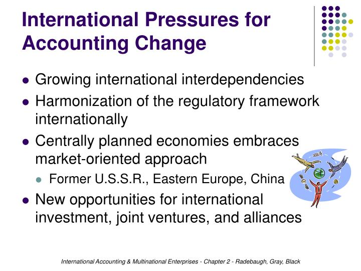 International Pressures for Accounting Change