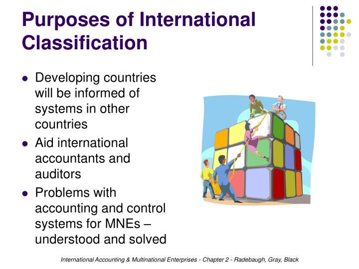 Purposes of International Classification