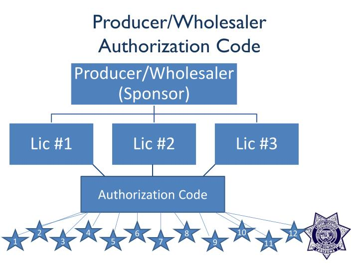 Producer/Wholesaler