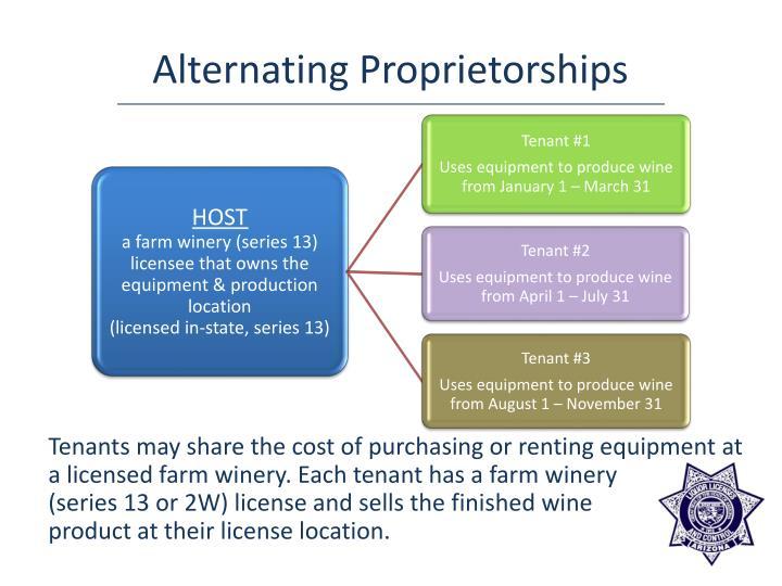 Alternating Proprietorships