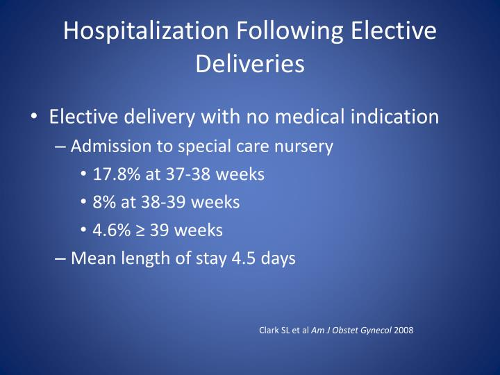 Hospitalization Following Elective Deliveries