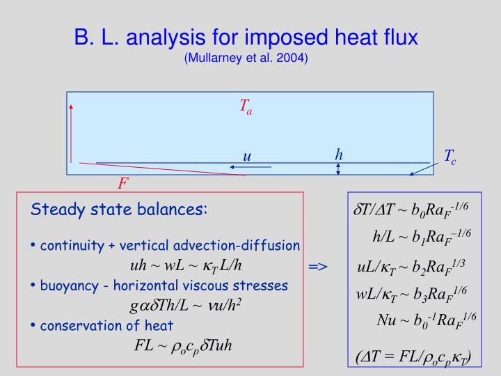 B. L. analysis for imposed heat flux