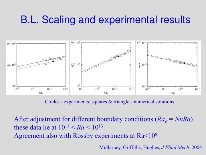 B.L. Scaling and experimental results