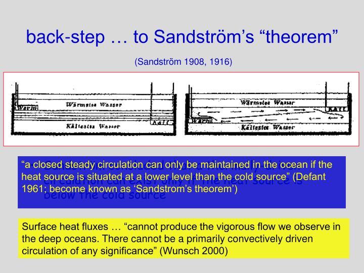 """back-step … to Sandström's """"theorem"""""""