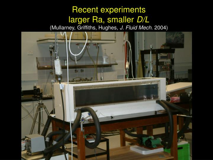 Recent experiments