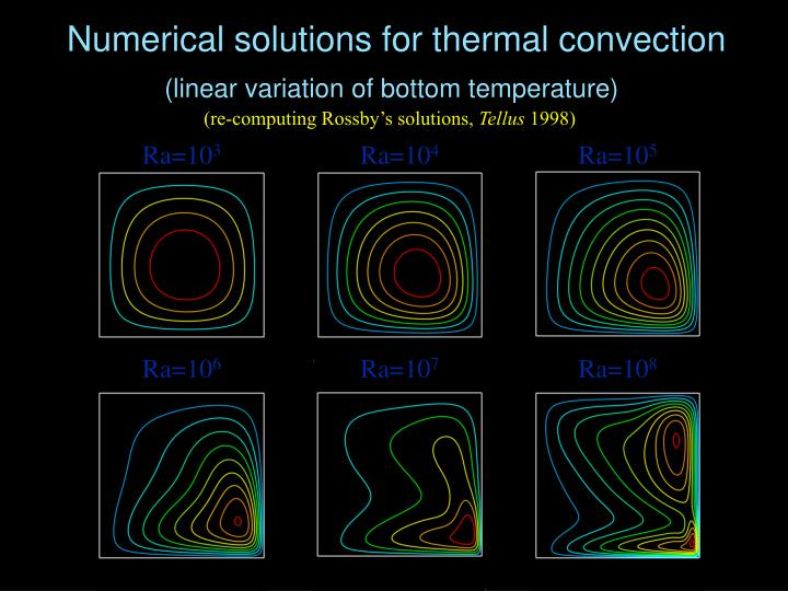 Numerical solutions for thermal convection