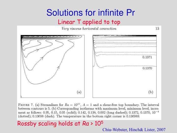 Linear T applied to top