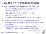 how the t ta process works