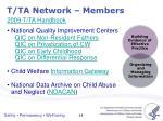 t ta network members