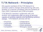 t ta network principles