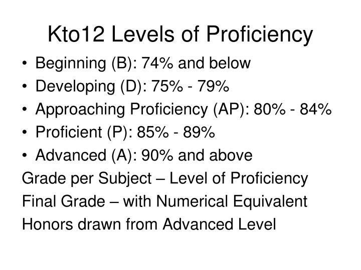 Kto12 Levels of Proficiency