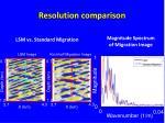 resolution comparison