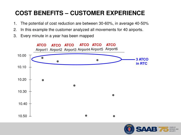 The potential of cost reduction are between 30-60%, in average 40-50%