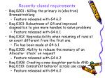 recently closed requirements