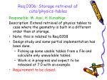 req 0306 storage retrieval of cuts physics tables