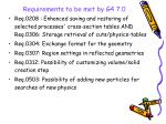 requirements to be met by g4 7 0