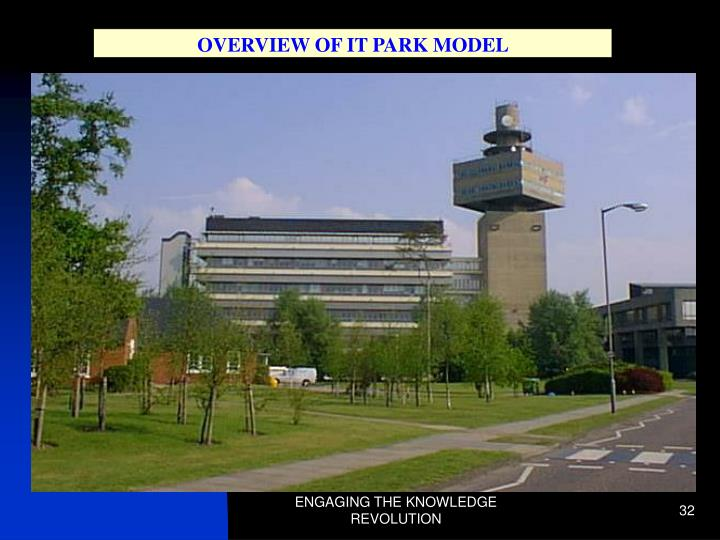OVERVIEW OF IT PARK MODEL
